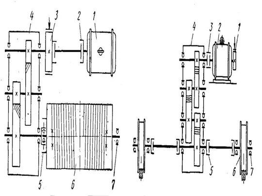 Кинематическая схема мостового крана
